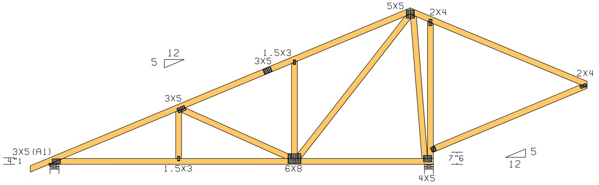 Owens laing llc roof design build remodel for How to order roof trusses